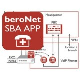 Beronet SBA Survival Branch Appliance APP