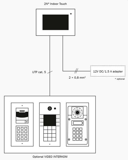 2n schermo LCD touch indoor