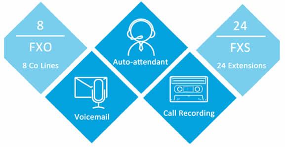 Mypbx N824 linee interni e voice mail