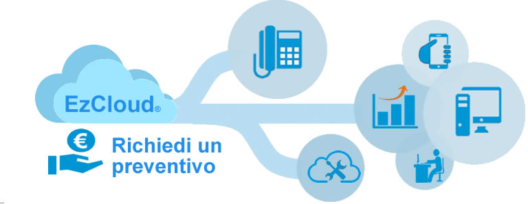 centralino virtuale per call center ezcloud