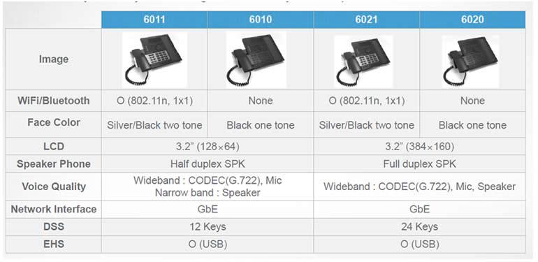 comparazione samsung smt-i6000