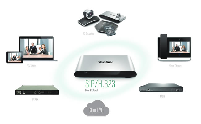 Yealink VCS system