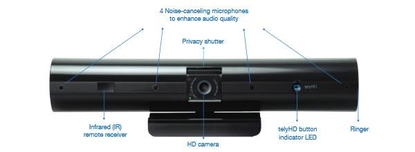 TelyHD Pro Edition  comandi