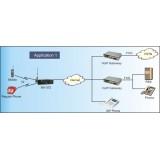 Portech MV-372G UMTS Gateway 2 USIM IP