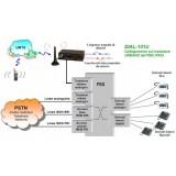 Gateway UMTS analogico Dial-101U con sensore e relè