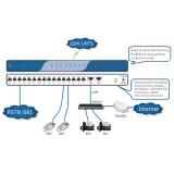 Yeastar Mypbx STandard Plus centralino VoIP 100 derivati