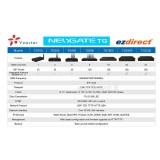 Yeastar Neogate TG200 gateway VoIP GSM 2 SIM