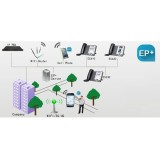 Escene Phone+ Softphone VoIP EP+