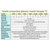 Yeastar Neogate TA410 ATA 4 fxo gateway VoIP