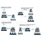 Yeastar Neogate TE100 VoIP gateway 1 PRI ISDN