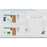 2N Access Unit controllo accessi