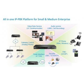 Samsung SCM Compact IPX-S300 B