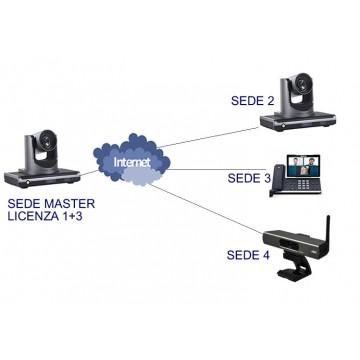 Licenza videoconferenza multipunto 4 sedi per VCS-C9