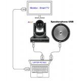 Videocamera PTZ per videoconferenza e streaming con zoom 12X