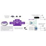 Tema AA-11/PA interfaccia audio analogica