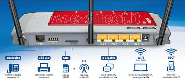 Connessione fritzbox 6840