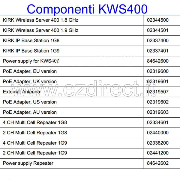 comporre kws400