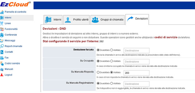 Come funziona centralino virtuiale in cloud