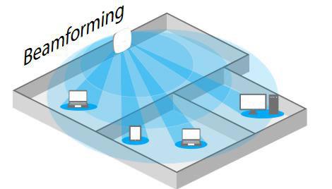 Engenius beamforming access point