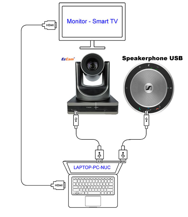 telecamera per zoom con speakerphone