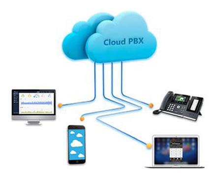 Centralino virtuale ip