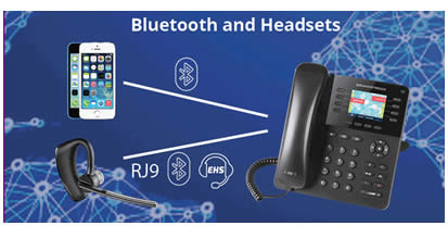 telefono Ip grandstream GXP2135 bluetooth
