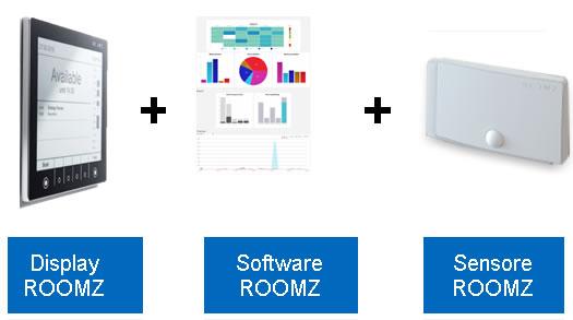 Roomz sistema prenotazione ale riunioni
