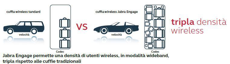jabra engage 65 mono cuffia wireless dect densità
