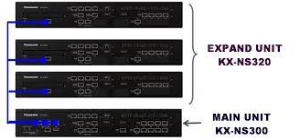 KX-NS500 espansione