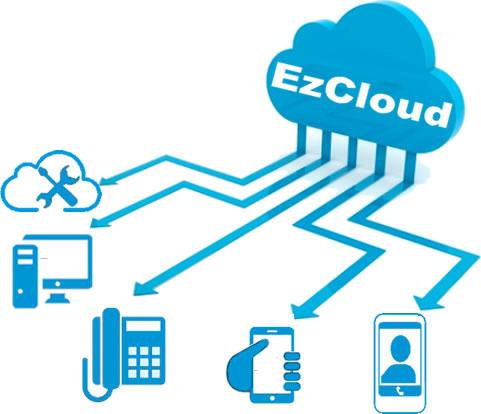 Costi e servizi cloud pbx ezcloud