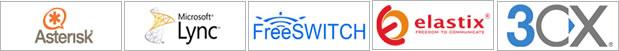 gateway voip SIP elastix freeswitch ms lync