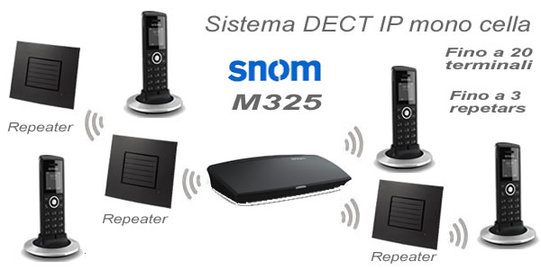 Snom M325 ezdirect schema