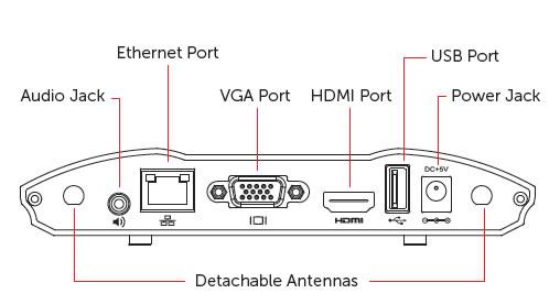 wepresent wipg-1600w connessione