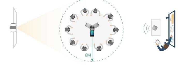 Microfoni wireless per videoconferenza VC800