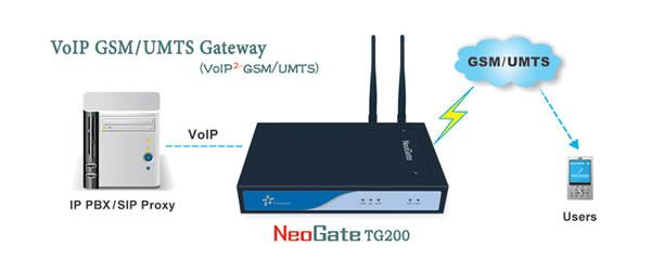 Neogate TG200 gsm gateway IP SIP