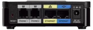 Cisco Spa122 connessioni