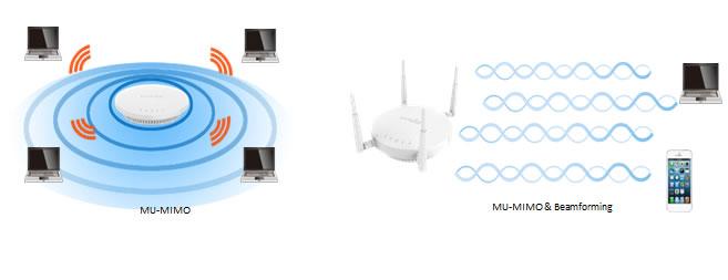 Engenius access point eap1300