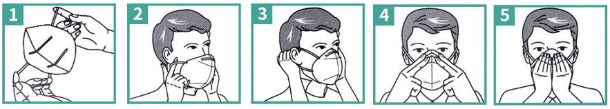Istruzioni mascherina FFp2 kn95 GM700