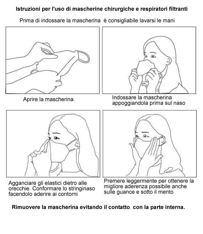 come indossare le mascherine