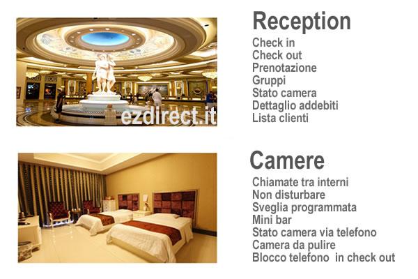 mypbx hotel