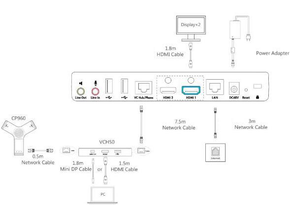 videoconferenza yealink vc800