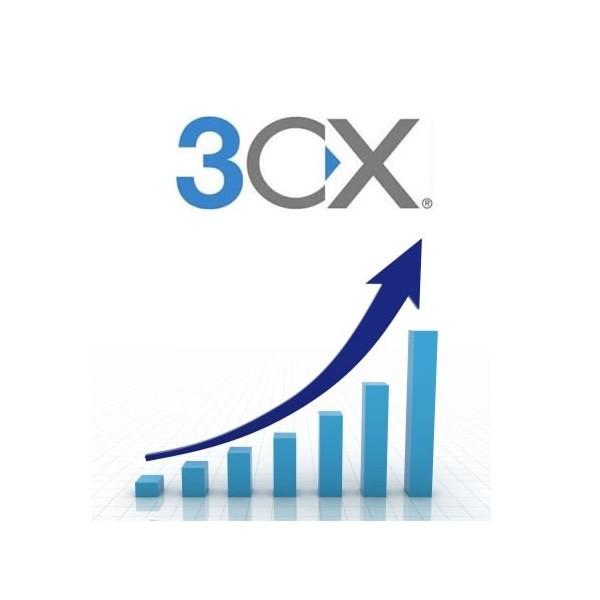 3cx Pro